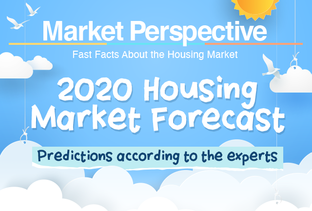 Market Perspective: 2020 Housing Market Forecast - Predictions according to the experts