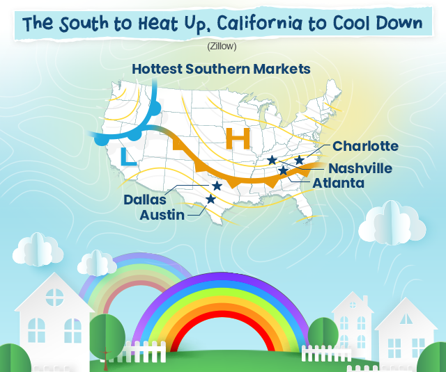 The South to Heat Up, California to Cool Down
