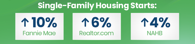 Single-Family Home Sales: Expected to Rise