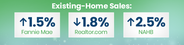 Existing Home Sales: Expected to Rise