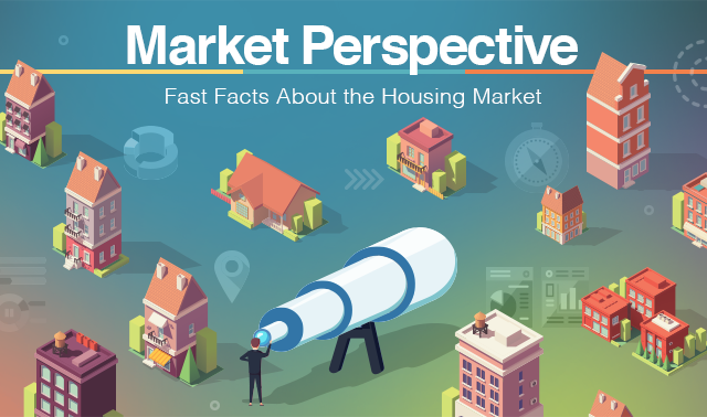 Market Perspective: Facts About the Housing Market