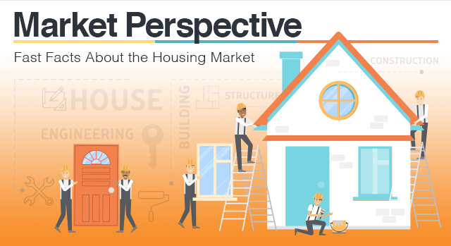 Market Perspective: Fast Facts About the Housing Market