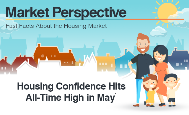 Housing Confidence Hits All-Time High in May
