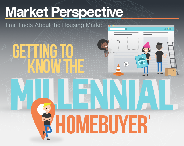 Getting to know the millennial homebuyer