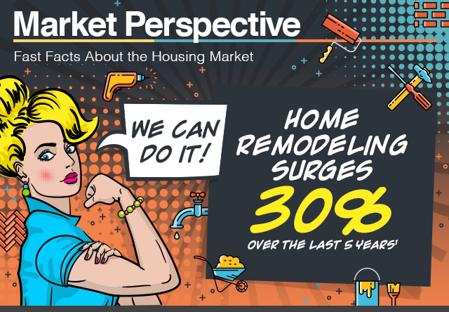 Market Perspective: We Can Do It! Home Remodeling Surges