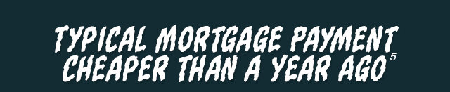 Typical mortgage payment cheaper than a year ago[5].