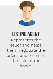 Listing Agent