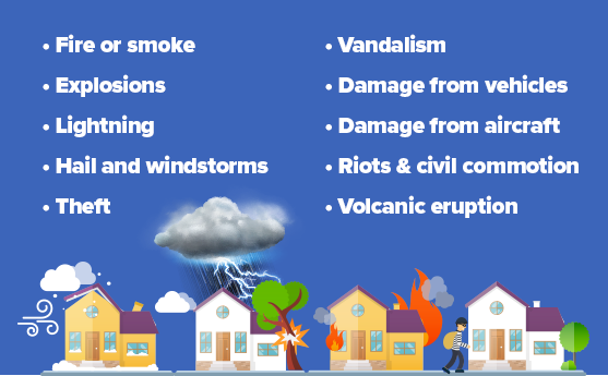 Fire or smoke, Explosions, Lightning, Hail and windstorms, Theft, Vandalism, Damage from vehicles, Damage from aircraft, Riots & civil commotion and Volcanic eruption.