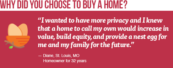 Why did you choose to buy a home?